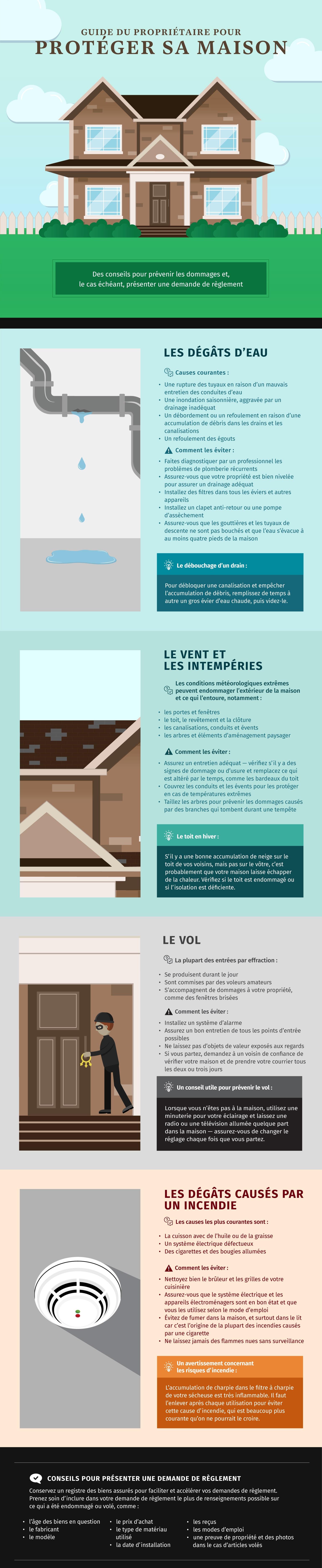 Infographic: Guide du propriétaire pour protéger sa maison