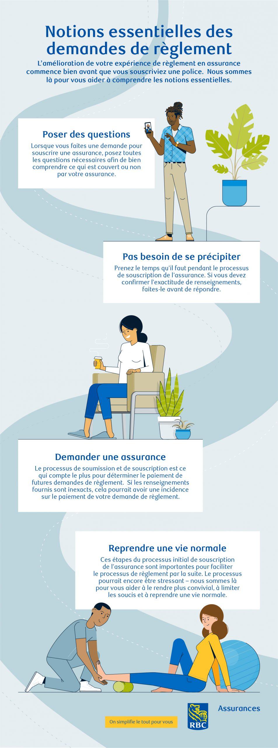 Infographie : Notions Essentials des demandes de règlements